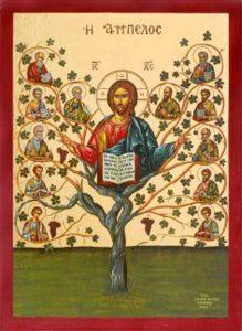 Christus Auferstehungsikone